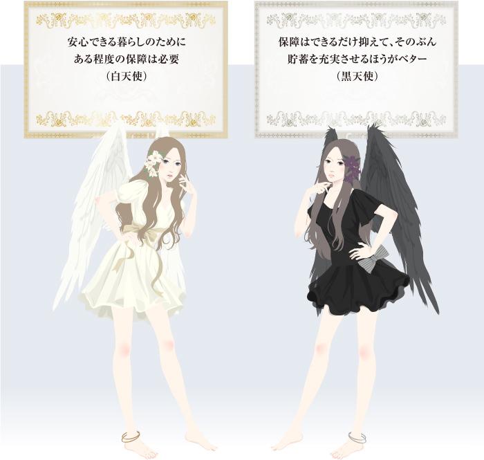 生命保険 選び方 ふたりの天使の考え方